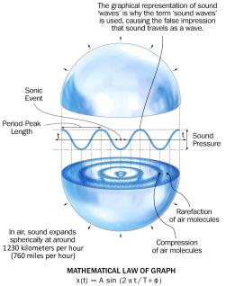 wmri_sound-bubble