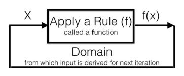 rules-and-domains-001